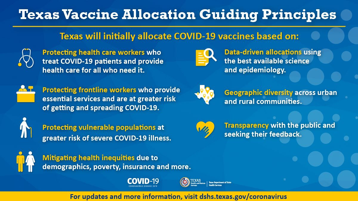 Texas COVID-19 vaccine principals outlined